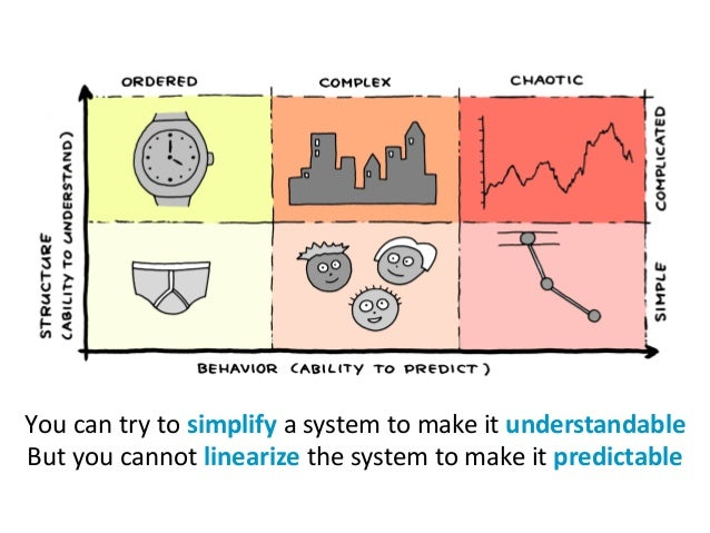 You can try to simplify a system to make it understandable But you cannot linearize the system to make it predictable