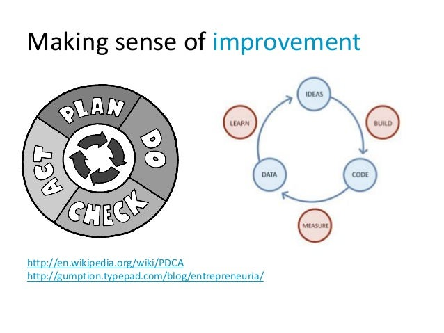 Making sense of improvement http://en.wikipedia.org/wiki/PDCA http://gumption.typepad.com/blog/entrepreneuria/