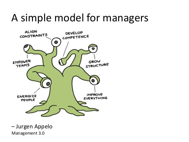 A simple model for managers – Jurgen Appelo Management 3.0