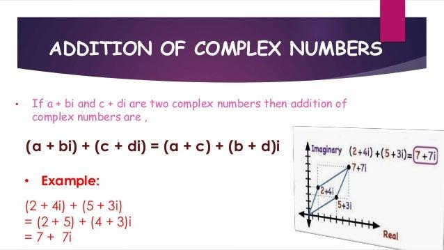 Complex number ile ilgili görsel sonucu