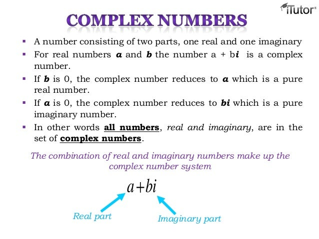 history of imaginary numbers