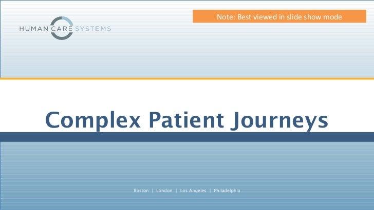 Complex Patient Journeys Note: Best viewed in slide show mode