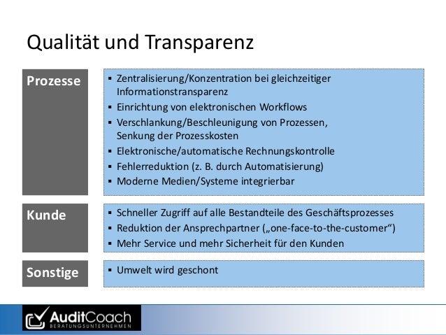 Compliance Revisionssicherheit Archivierung Von Rechnungen