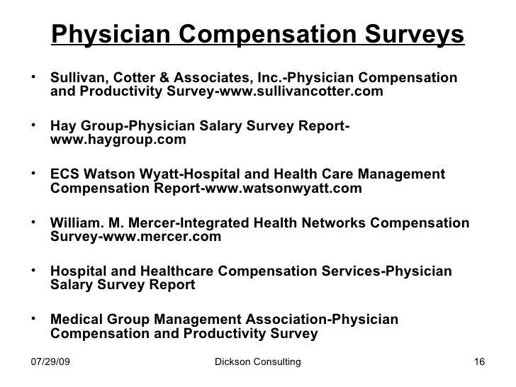 Emergency Room Physician Salary Hourly