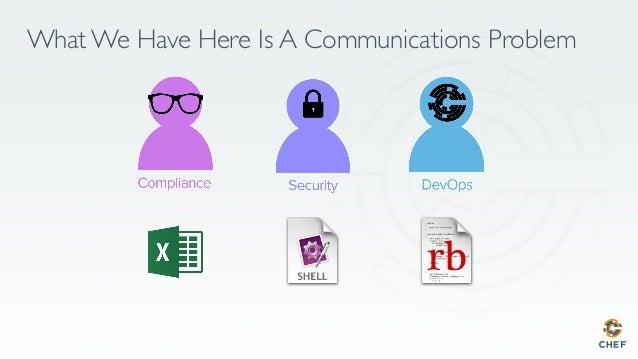 2016 - Compliance as Code - InSpec