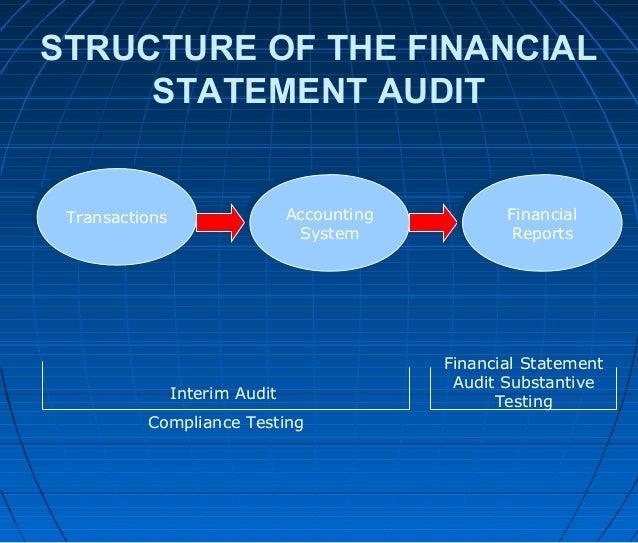 Audit - Wikipedia