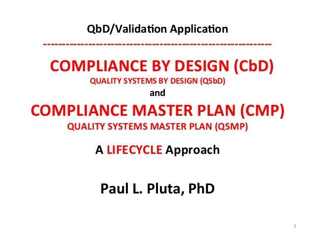 QbD/Valida*on Applica*on          -‐-‐-‐-‐-‐-‐-‐-‐-‐-‐-‐-‐-‐-‐-‐-‐-‐-‐-‐-‐-‐-‐-‐-‐-‐-‐-‐-‐...