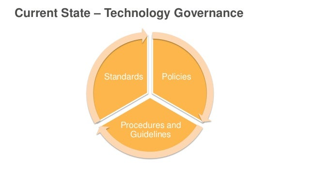 Compliance in the Cloud Using Security by Design Slide 3