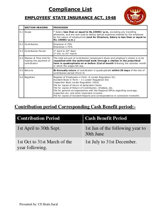 Compliance List EMPLOYEES' STATE INSURANCE ACT, 1948 SECTION HEADING  PROVISION  4.1 Scope  * Salary less than or equal to...