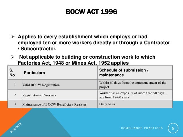 mines act 1952 Annexure-i annual return of coal mine for the year ending on the 31 st december,20__ (under the mines act, 1952 and allied legislations framed thereunder.