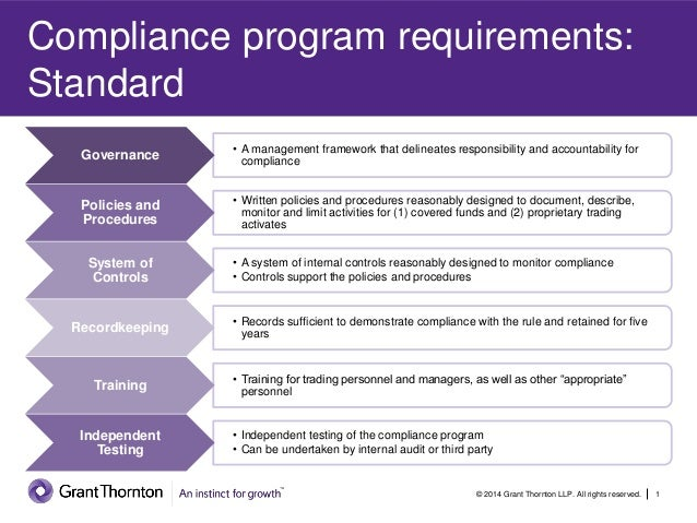 Compliance program requirements for the Volcker Rule of the Dodd-Frank Act