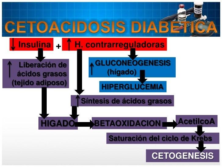 Complicaciones agudas de la diabetes mellitus