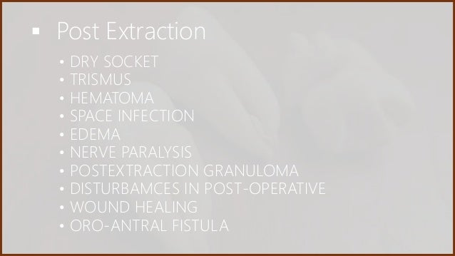 Complication of Tooth Extraction and their Management