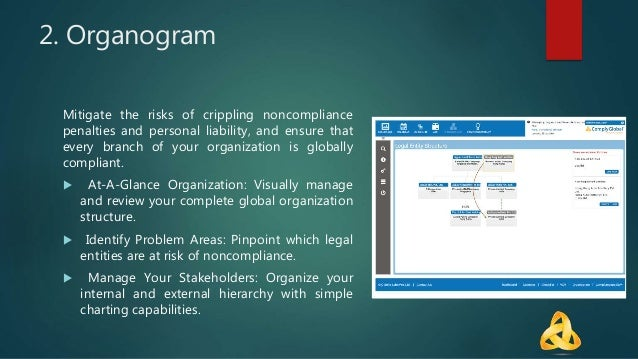 2. Organogram Mitigate the risks of crippling noncompliance penalties and personal liability, and ensure that every branch...