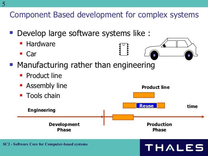 Component based software development