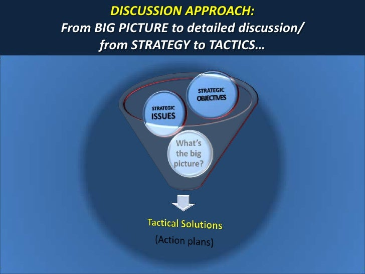 DISCUSSION APPROACH: From BIG PICTURE to detailed discussion/       from STRATEGY to TACTICS…
