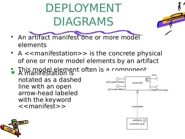 Component diagram deployment ccuart Image collections