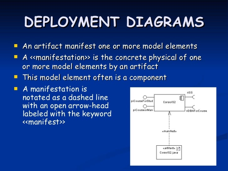 Component diagram deployment diagrams ccuart Image collections