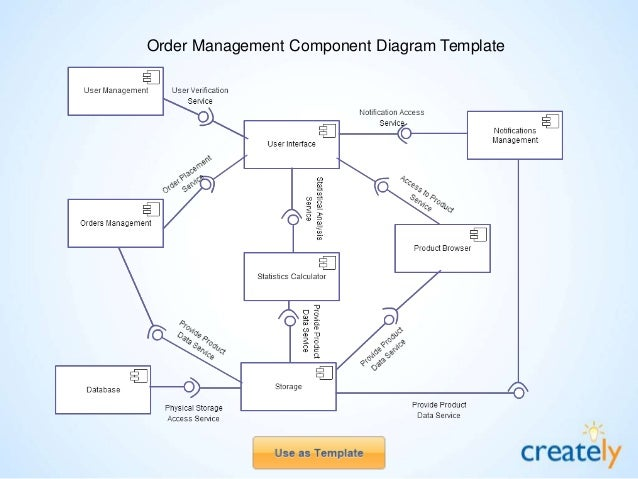 how to draw component diagram