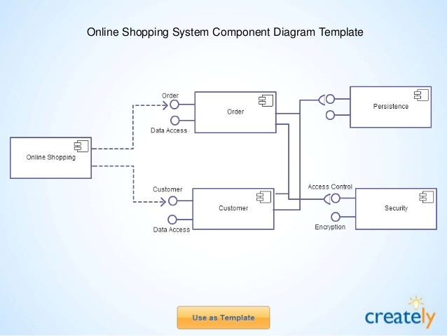 component diagram templates by creately System Diagram web gui component diagram template