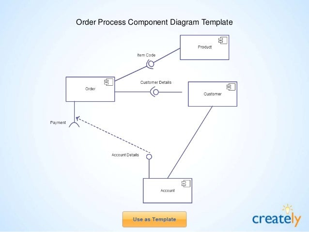 Component diagram templates by creately data processing component diagram template ccuart Choice Image
