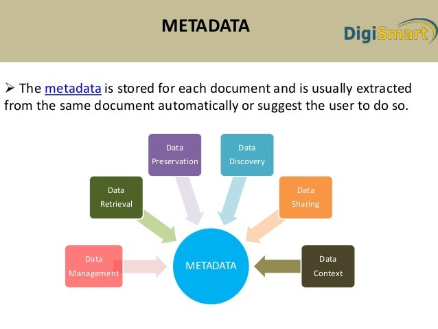 Basic component of document management system software 9 ccuart Images