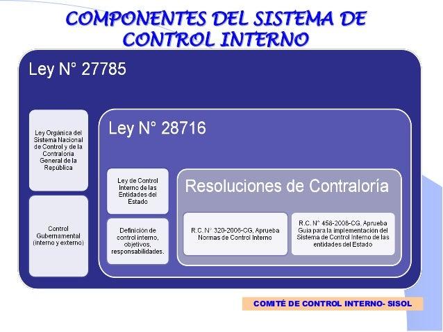 COMPONENTES DEL SISTEMA DE CONTROL INTERNO EE COMITÉ DE CONTROL INTERNO- SISOL