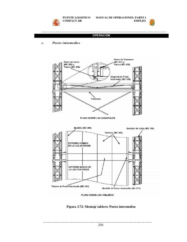 Componentes principales-de-un-puente