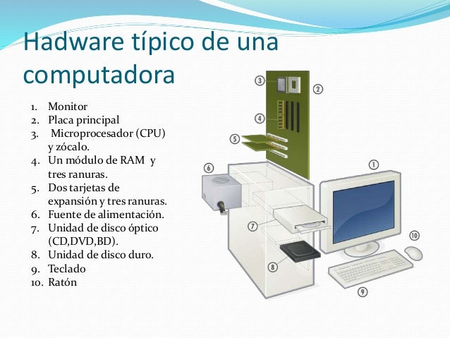 Componentes B Sicos Del Computador Rr 2