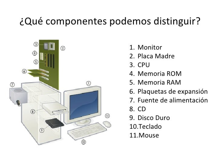 componentes b sicos de una computadora