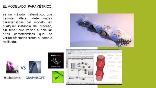 EL MODELADO PARAMÉTRICO  es un método matemático, que  permite alterar determinadas  características del modelo, en  cualq...