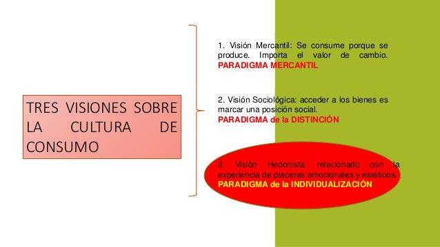 TRES VISIONES SOBRE  LA CULTURA DE  CONSUMO  1. Visión Mercantil: Se consume porque se  produce. Importa el valor de cambi...