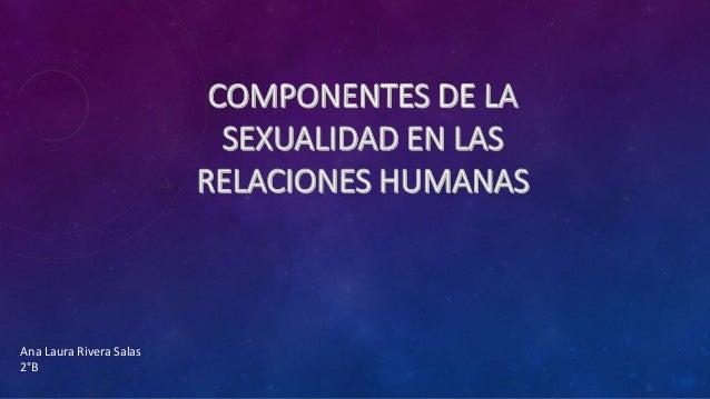 Ana Laura Rivera Salas 2°B