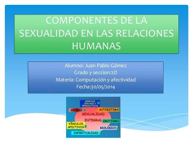 COMPONENTES DE LA SEXUALIDAD EN LAS RELACIONES HUMANAS Alumno: Juan Pablo Gómez Grado y seccion:2D Materia: Computación y ...