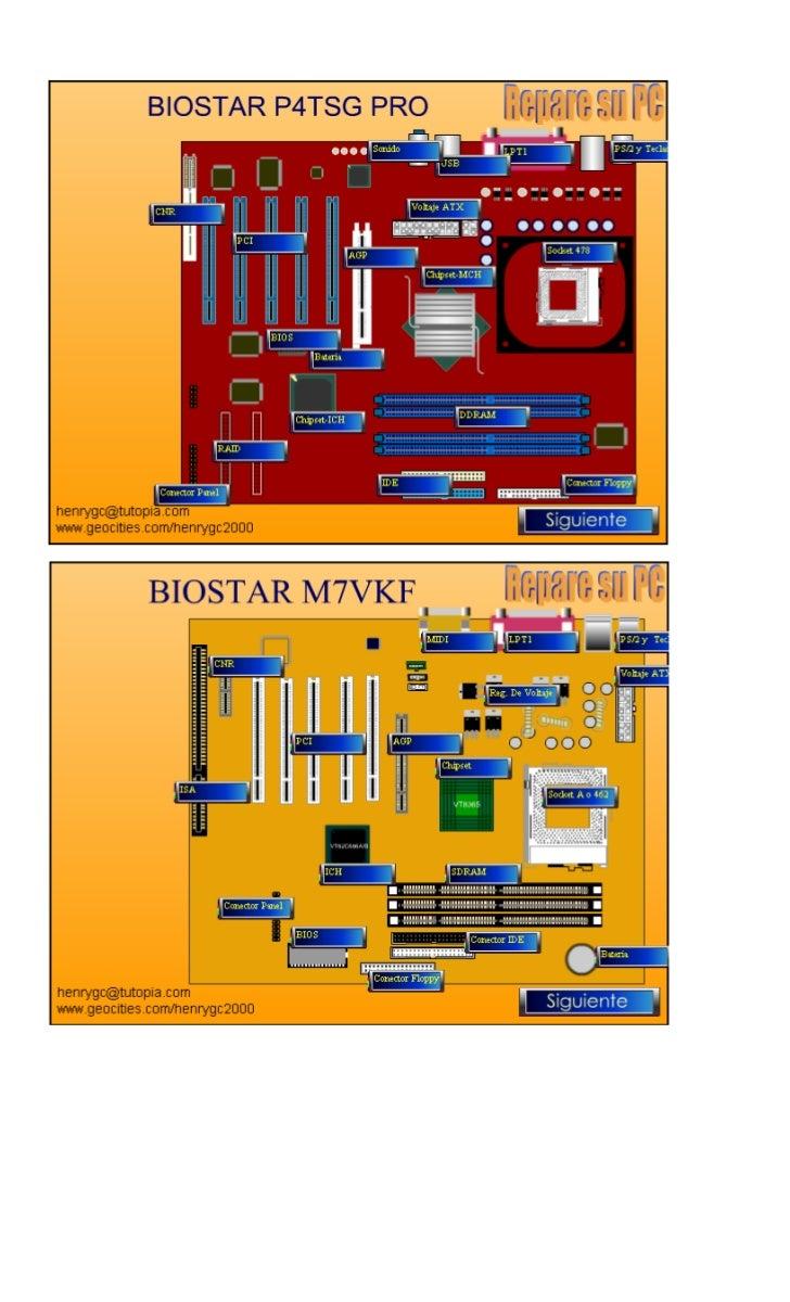 DEFINICION DE ALGUNOS COMPONENTES<br />BATERIA: componente encargado de suministrar energía a la memoria CMOS que guarda l...