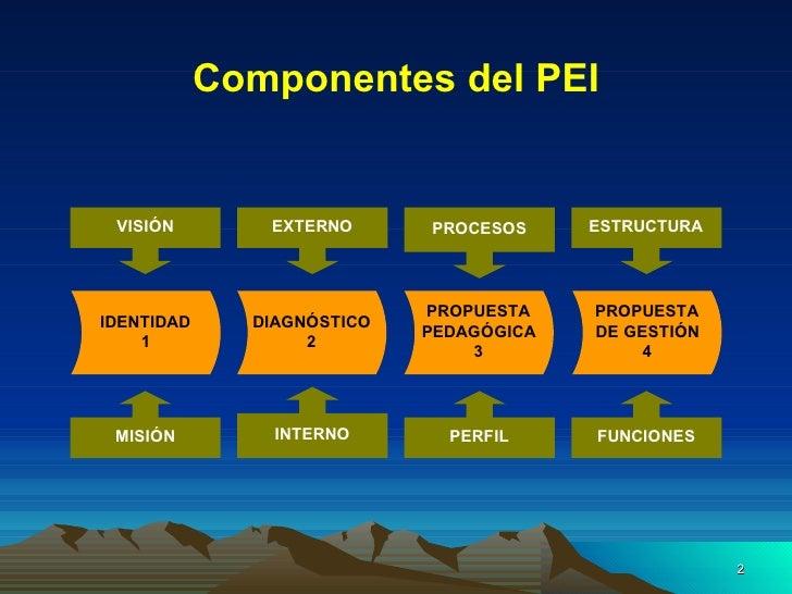 Componentes del pei (2) Slide 2