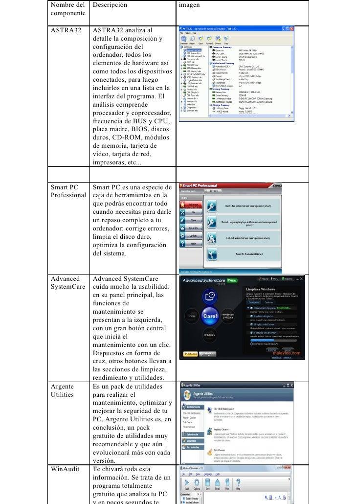 Nombre del Descripción                       imagen componente  ASTRA32      ASTRA32 analiza al              detalle la co...