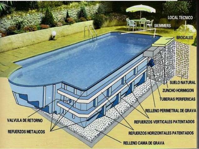 Como hacer una piscina de obra ideas de disenos for Ideas para hacer una piscina