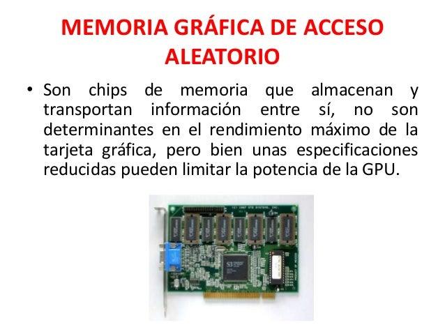 tarjeta de memoria grafica