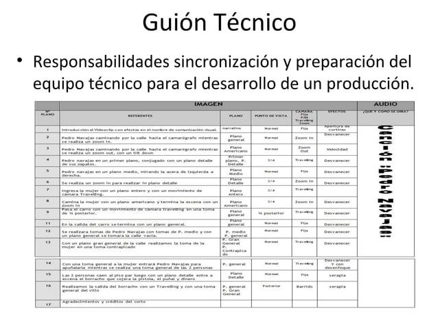 Guión Técnico  • Responsabilidades sincronización y preparación del  equipo técnico para el desarrollo de un producción.
