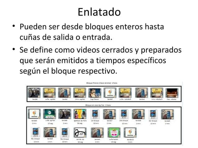 Enlatado  • Pueden ser desde bloques enteros hasta  cuñas de salida o entrada.  • Se define como videos cerrados y prepara...