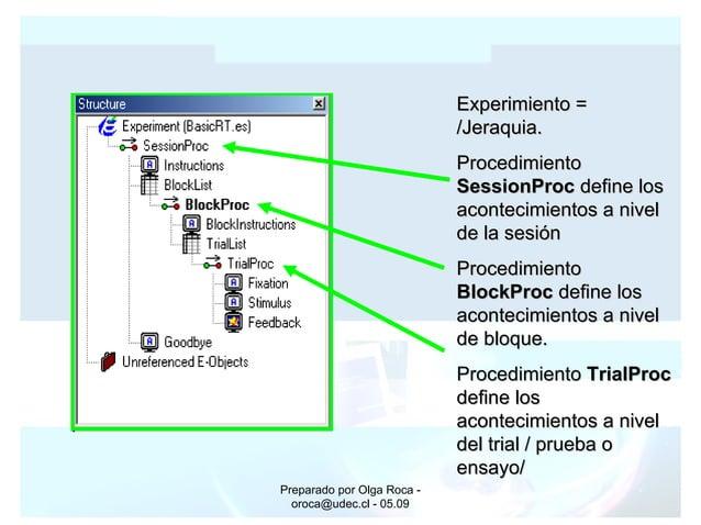 Preparado por Olga Roca - oroca@udec.cl - 05.09 Experimiento =Experimiento = /Jeraquia./Jeraquia. ProcedimientoProcedimien...
