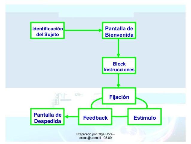 Preparado por Olga Roca - oroca@udec.cl - 05.09 Fijación Pantalla de Bienvenida Block Instrucciones Identificación del Suj...