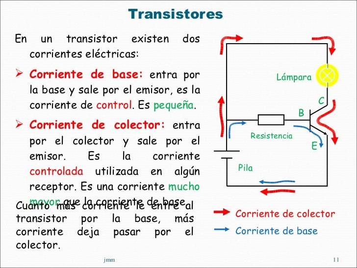 <ul><li>Transistores  </li></ul>jmm <ul><li>En un transistor existen dos corrientes eléctricas: </li></ul><ul><li>Corrient...