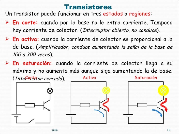 <ul><li>Transistores  </li></ul>jmm <ul><li>Un transistor puede funcionar en tres  estados  o  regiones : </li></ul><ul><l...