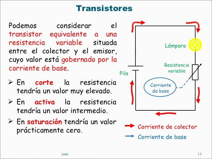 <ul><li>Transistores  </li></ul>jmm Podemos considerar el  transistor equivalente a una resistencia variable  situada entr...