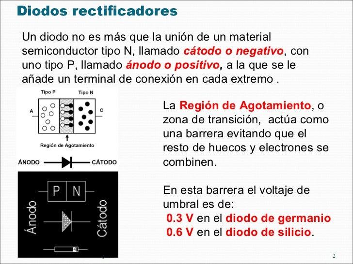 jmm Un diodo no es más que la unión de un material semiconductor tipo N, llamado  cátodo o negativo , con uno tipo P, llam...