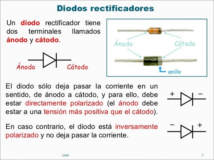 <ul><li>Diodos rectificadores  </li></ul>jmm El diodo sólo deja pasar la corriente en un sentido, de ánodo a cátodo, y par...