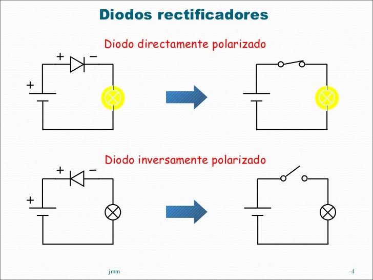 <ul><li>Diodos rectificadores  </li></ul>jmm Diodo directamente polarizado Diodo inversamente polarizado
