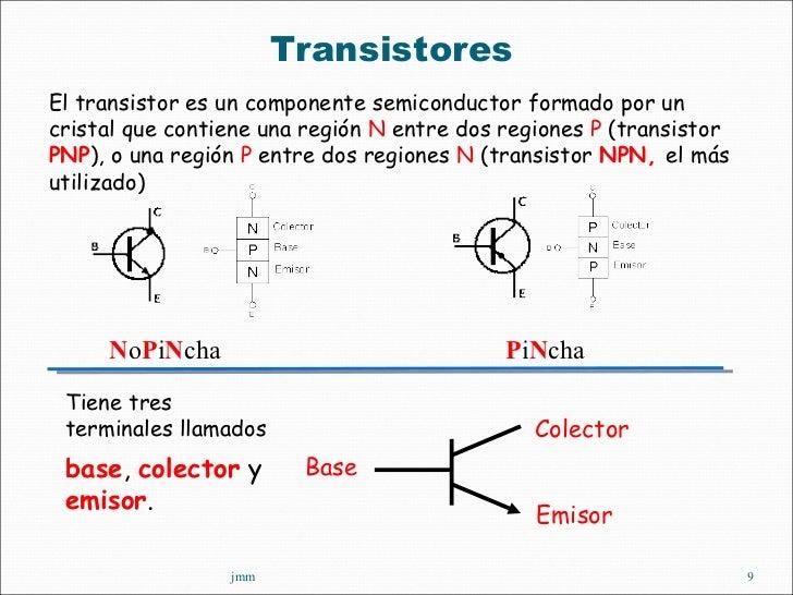 Transistores El transistor es un componente semiconductor formado por un cristal que contiene una región  N  entre dos reg...